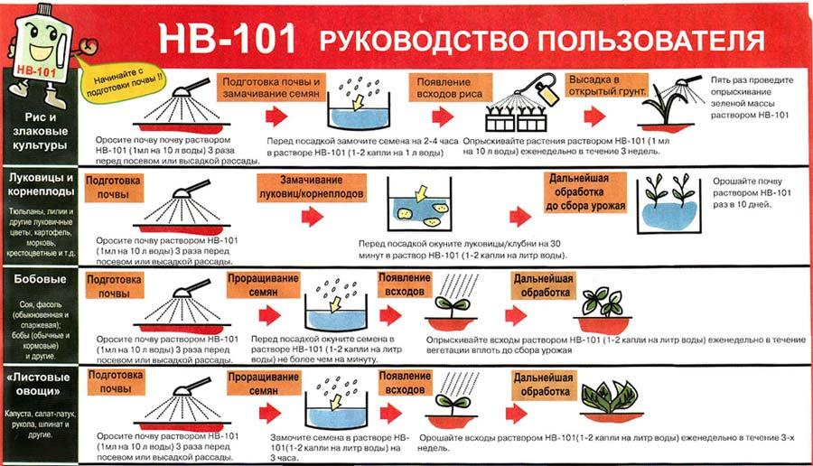 HB 101 инструкция по применению